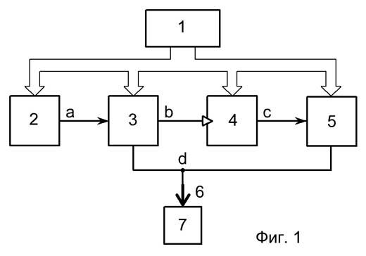анализатор проводимости 3,