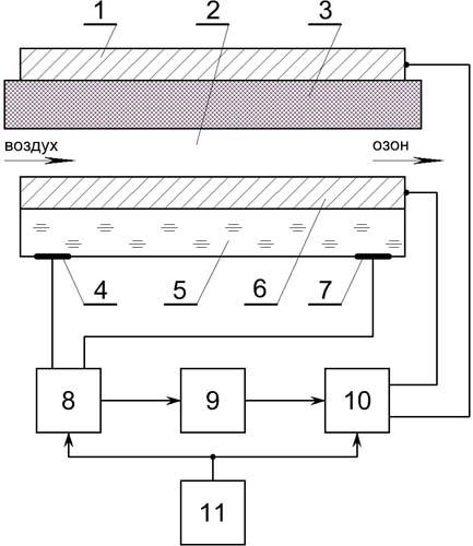озонатор содержит тактовый